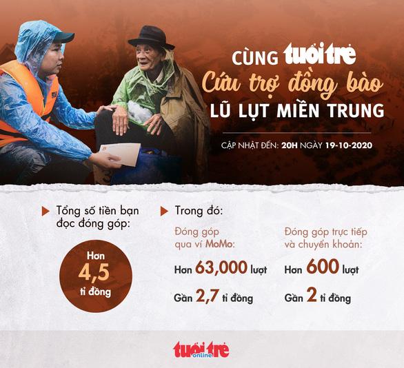 Huong-ve-mien-trung-bang-nhung-hanh-dong-nho-thiet-thuc-nhat